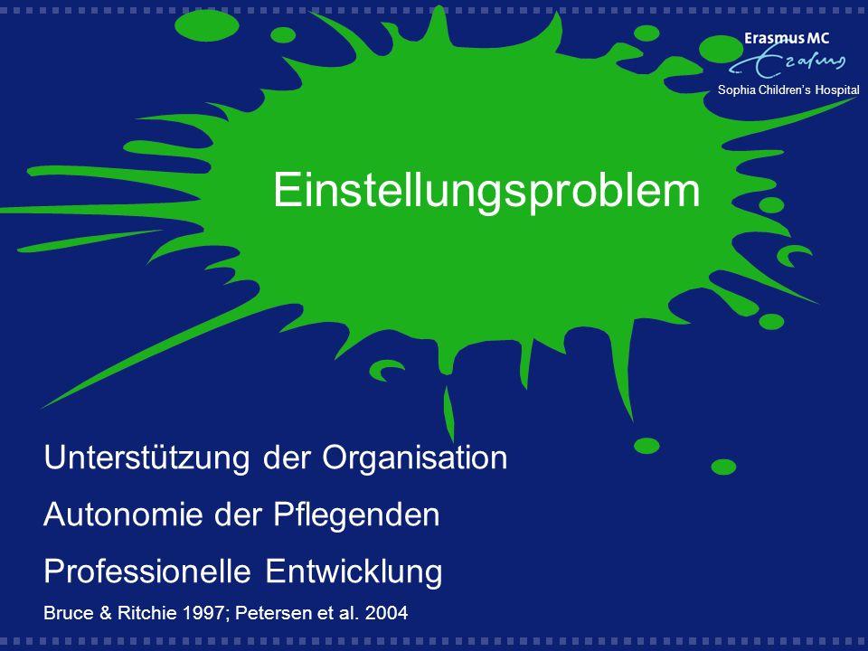 Einstellungsproblem Unterstützung der Organisation