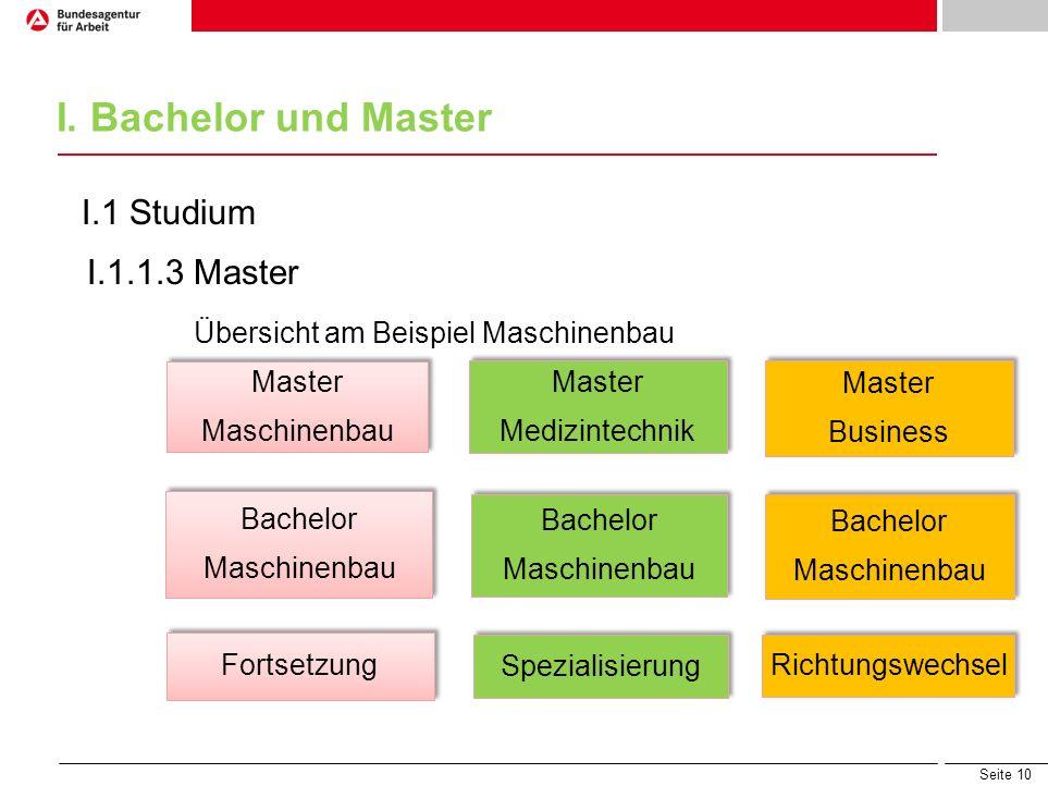 I. Bachelor und Master I.1 Studium I.1.1.3 Master