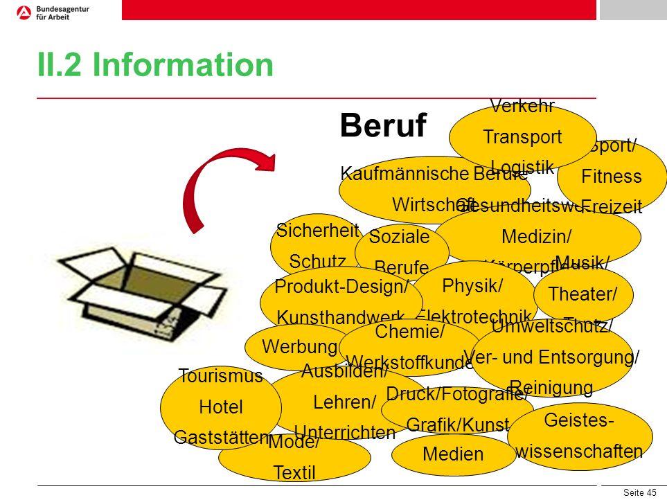 II.2 Information Beruf Verkehr Transport Logistik Sport/ Fitness