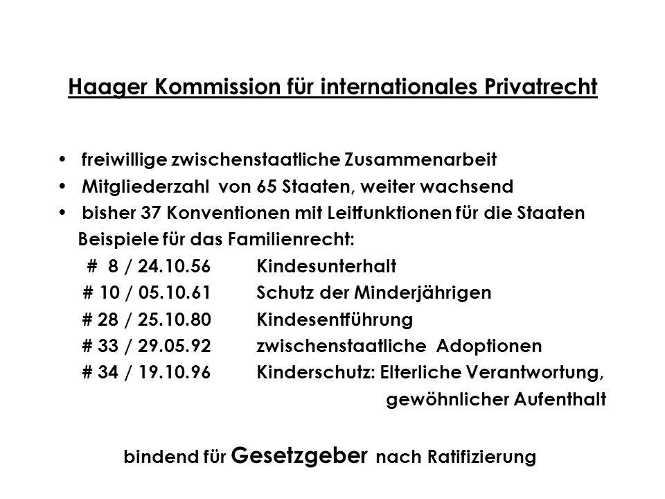Haager Kommission für internationales Privatrecht