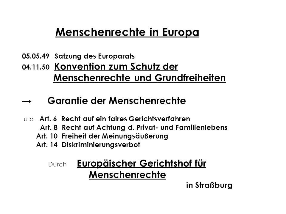 Menschenrechte in Europa