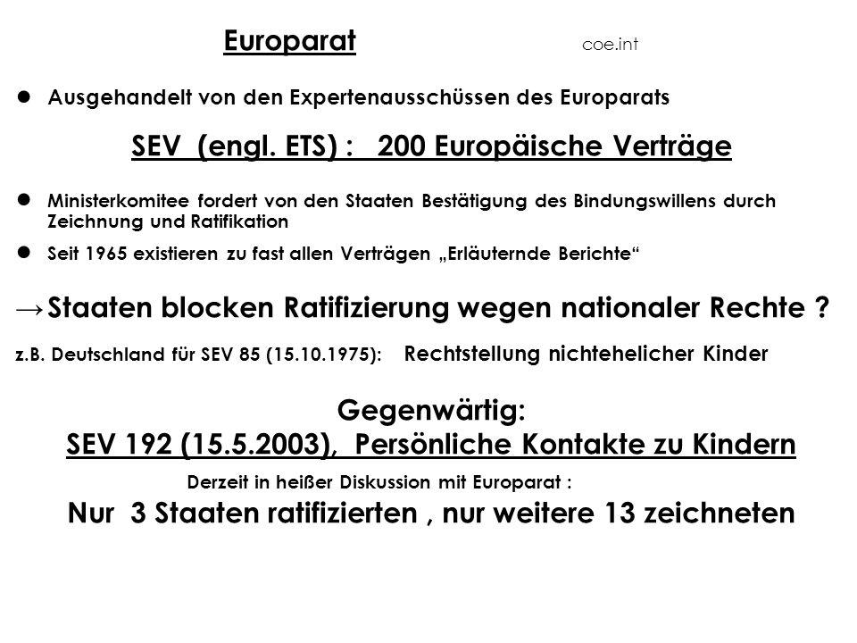 Europarat gemäß Statut vom 5.5.49, London