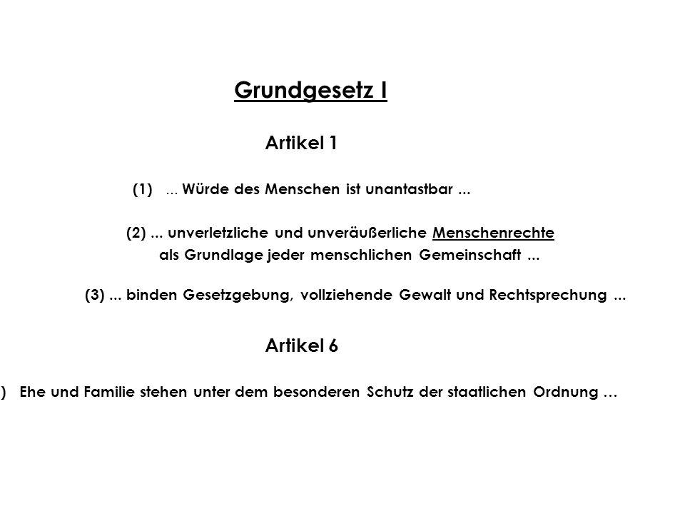 Grundgesetz I Artikel 1 Artikel 6