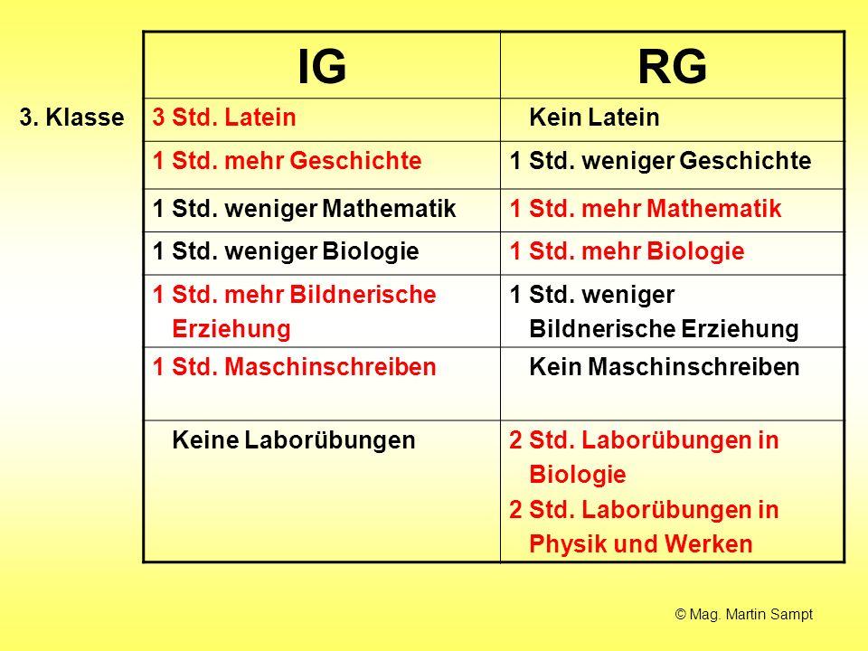 IG RG 3 Std. Latein Kein Latein 1 Std. mehr Geschichte