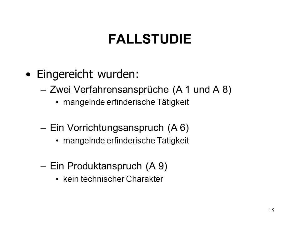 FALLSTUDIE Eingereicht wurden: Zwei Verfahrensansprüche (A 1 und A 8)
