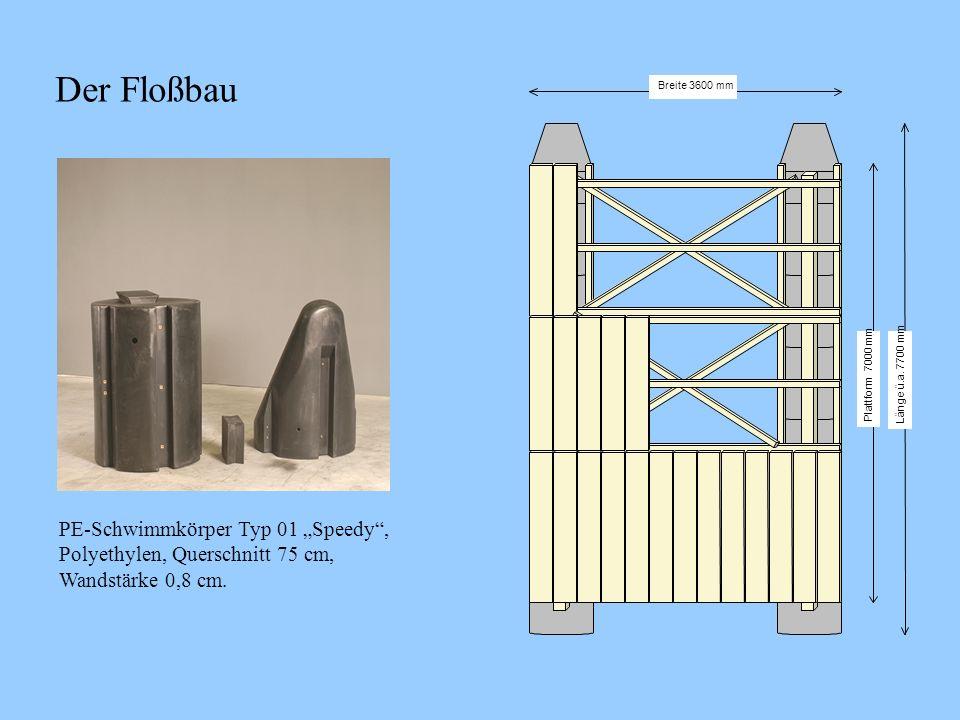 Länge ü.a. 7700 mm Plattform 7000 mm. Breite 3600 mm. Der Floßbau.