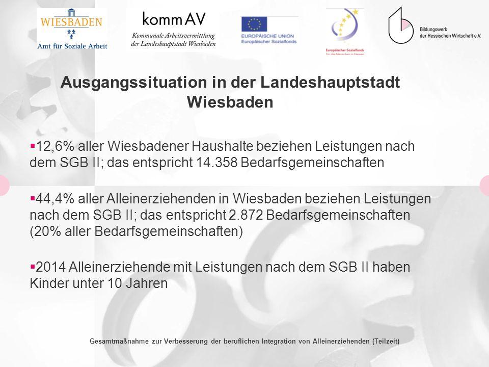 Ausgangssituation in der Landeshauptstadt Wiesbaden