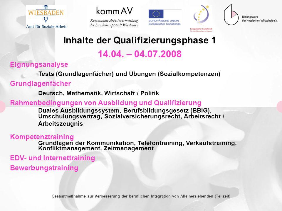 Inhalte der Qualifizierungsphase 1