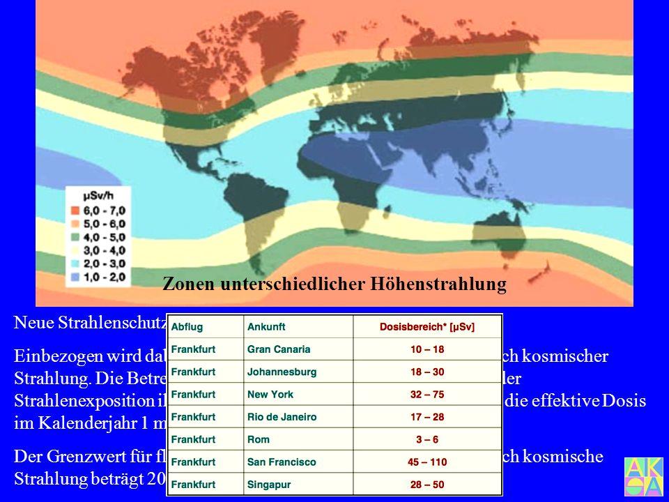 Zonen unterschiedlicher Höhenstrahlung