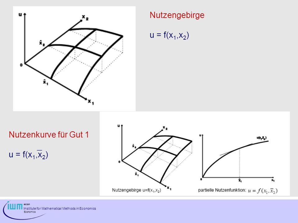 Nutzengebirge u = f(x1,x2) Nutzenkurve für Gut 1 u = f(x1,x2) _