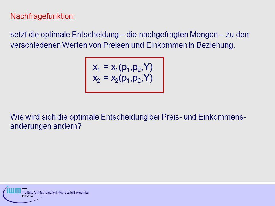 x1 = x1(p1,p2,Y) x2 = x2(p1,p2,Y) Nachfragefunktion: