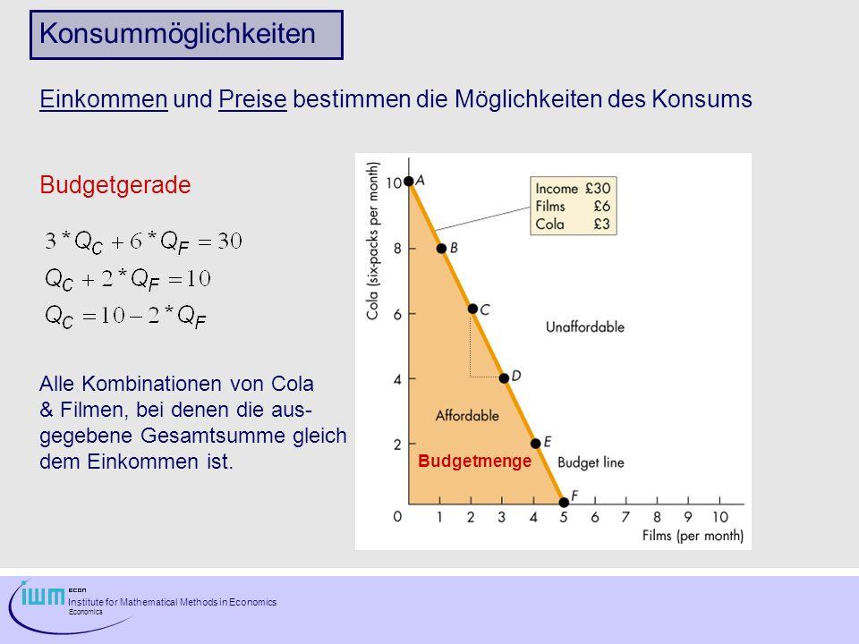 Konsummöglichkeiten Einkommen und Preise bestimmen die Möglichkeiten des Konsums. Budgetgerade. Alle Kombinationen von Cola.