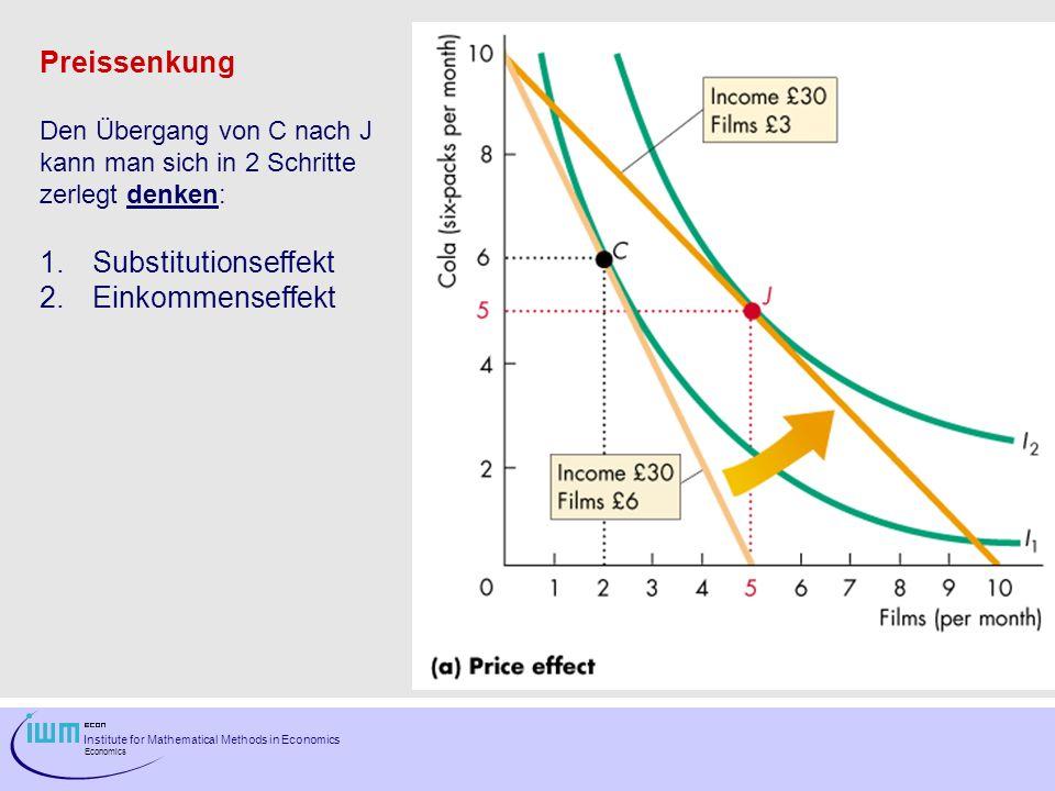 Preissenkung Substitutionseffekt Einkommenseffekt
