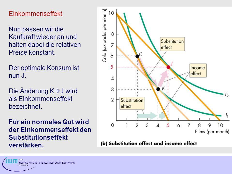 Einkommenseffekt Nun passen wir die. Kaufkraft wieder an und. halten dabei die relativen. Preise konstant.