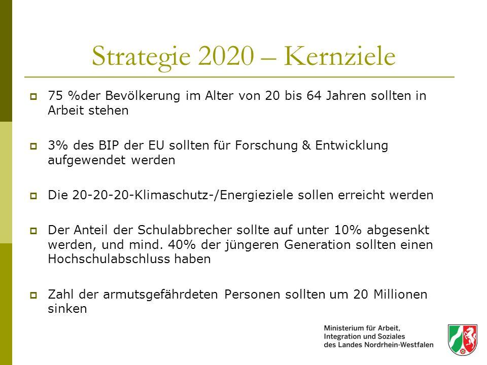 Strategie 2020 – Kernziele 75 %der Bevölkerung im Alter von 20 bis 64 Jahren sollten in Arbeit stehen.