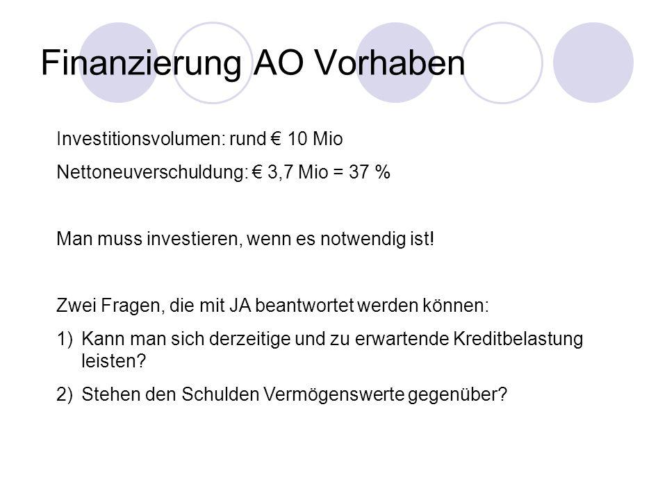 Finanzierung AO Vorhaben