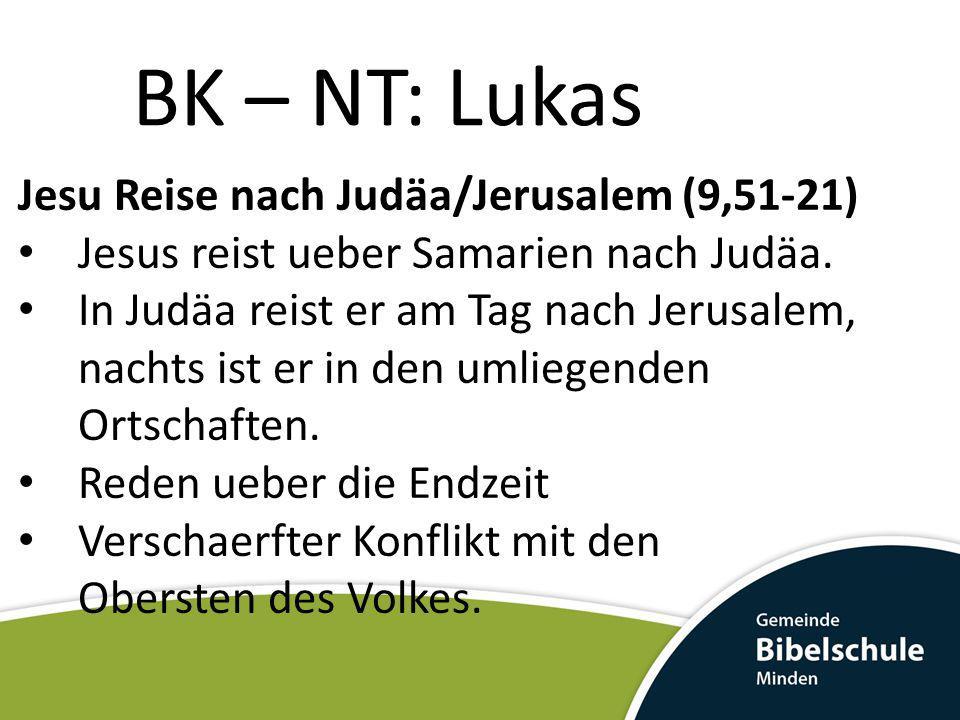 BK – NT: Lukas Jesu Reise nach Judäa/Jerusalem (9,51-21)