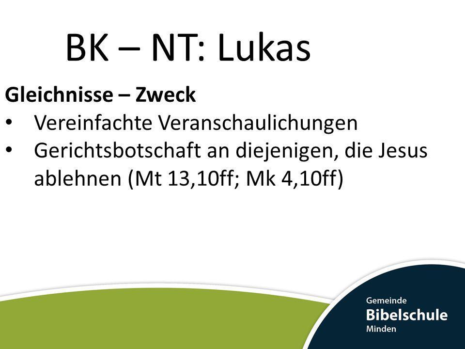 BK – NT: Lukas Gleichnisse – Zweck Vereinfachte Veranschaulichungen