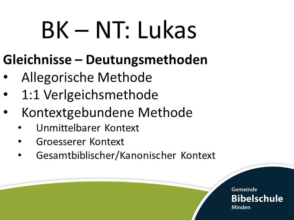 BK – NT: Lukas Gleichnisse – Deutungsmethoden Allegorische Methode