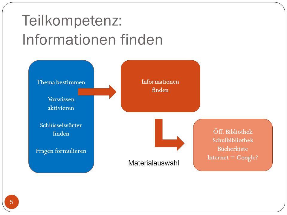 Teilkompetenz: Informationen finden