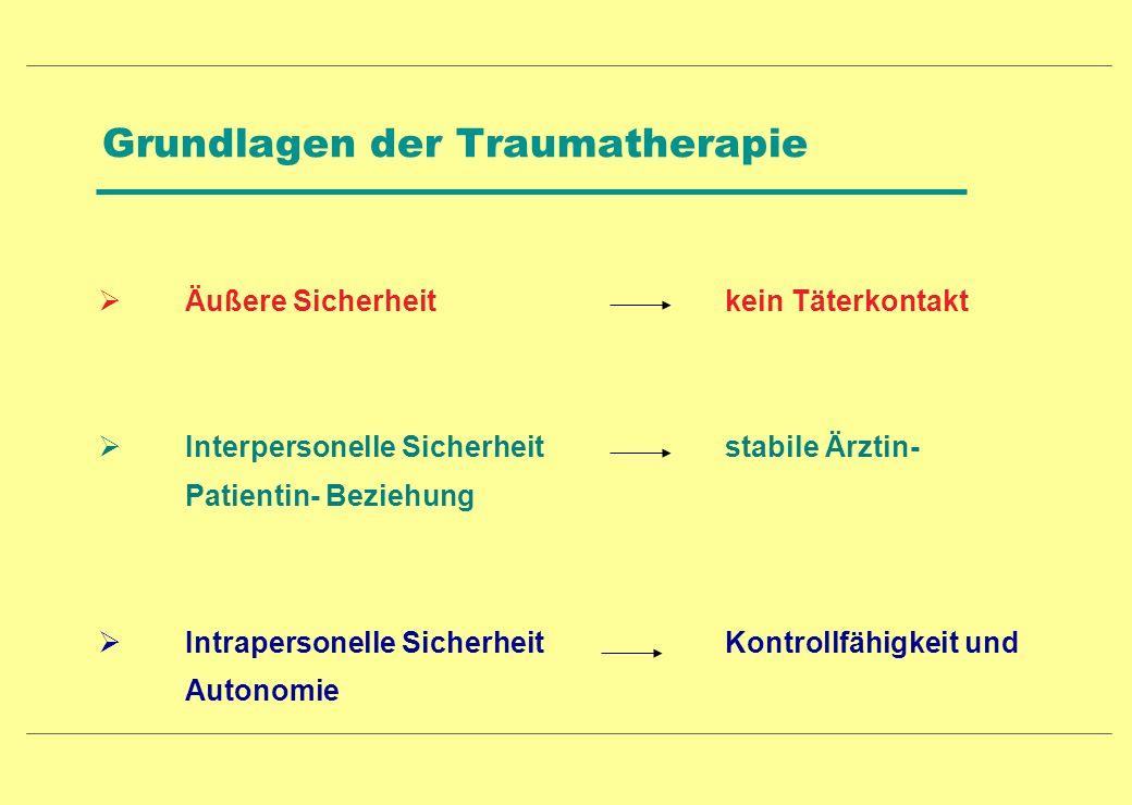 Grundlagen der Traumatherapie