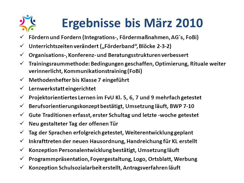 "Ergebnisse bis März 2010 Fördern und Fordern (Integrations-, Fördermaßnahmen, AG´s, FoBi) Unterrichtszeiten verändert (""Förderband , Blöcke 2-3-2)"