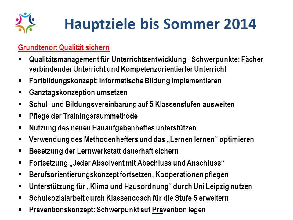 Hauptziele bis Sommer 2014 Grundtenor: Qualität sichern