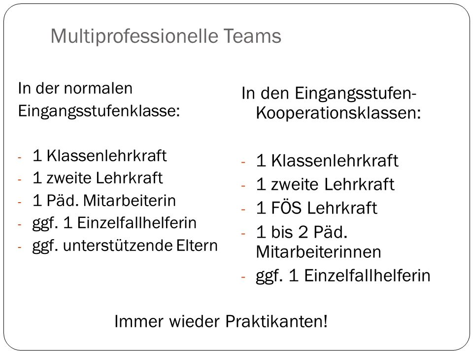 Multiprofessionelle Teams