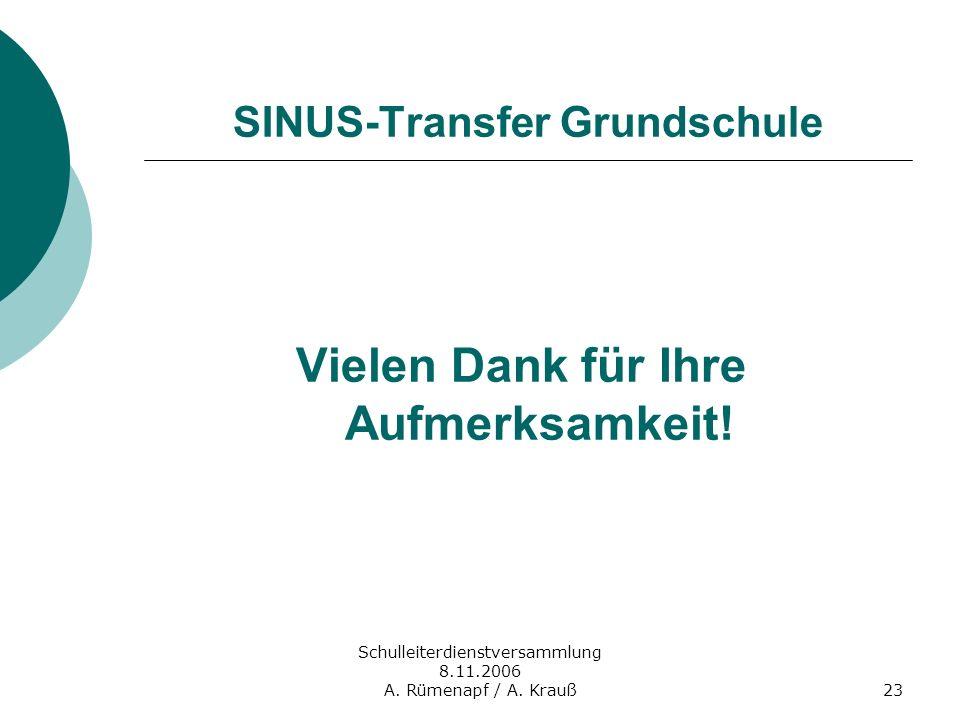 SINUS-Transfer Grundschule