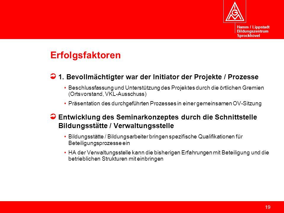 Hamm / Lippstadt Bildungszentrum. Sprockhövel. Erfolgsfaktoren. 1. Bevollmächtigter war der Initiator der Projekte / Prozesse.