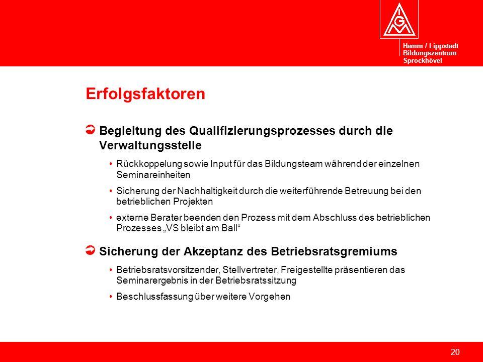 Hamm / Lippstadt Bildungszentrum. Sprockhövel. Erfolgsfaktoren. Begleitung des Qualifizierungsprozesses durch die Verwaltungsstelle.