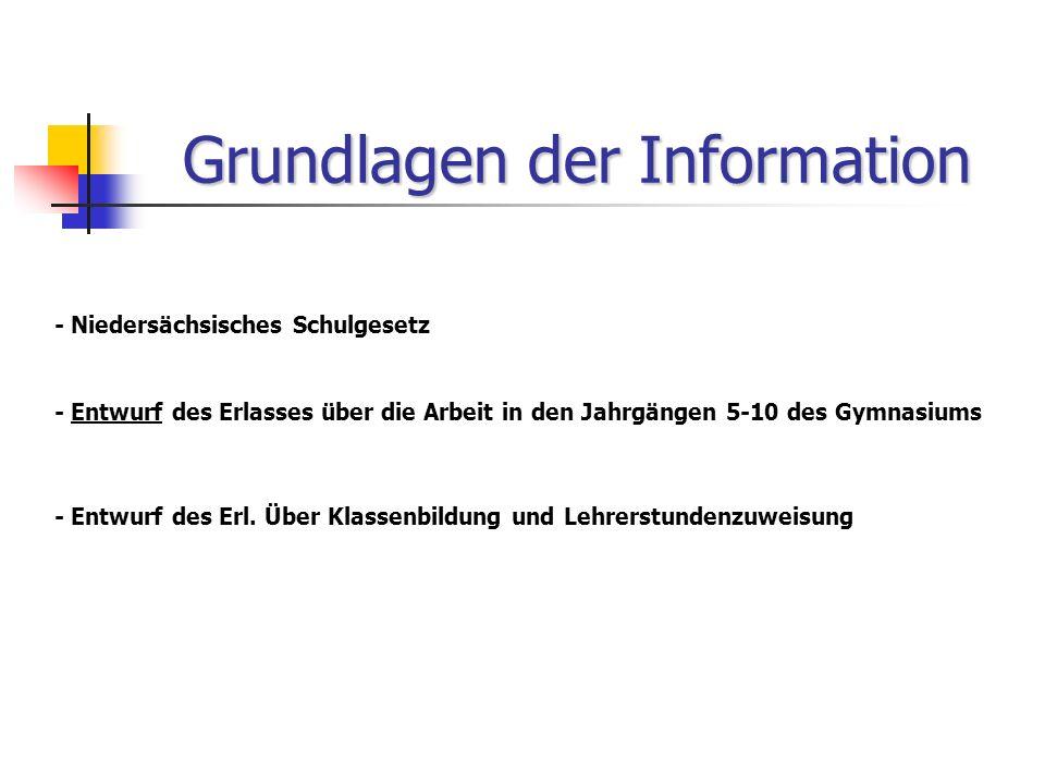 Grundlagen der Information