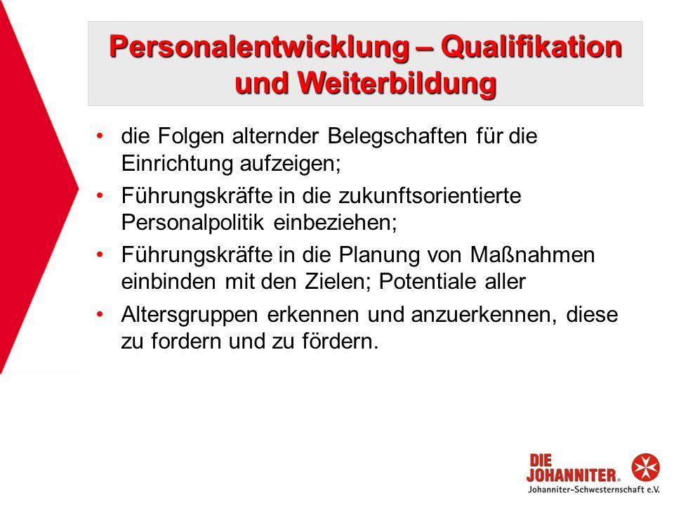 Personalentwicklung – Qualifikation und Weiterbildung