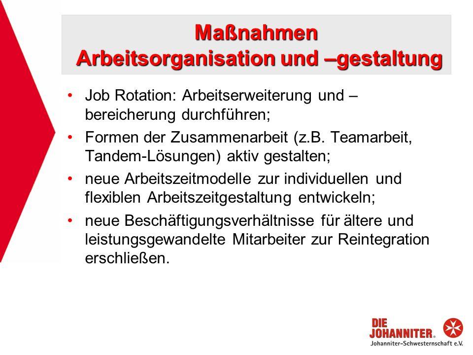 Maßnahmen Arbeitsorganisation und –gestaltung