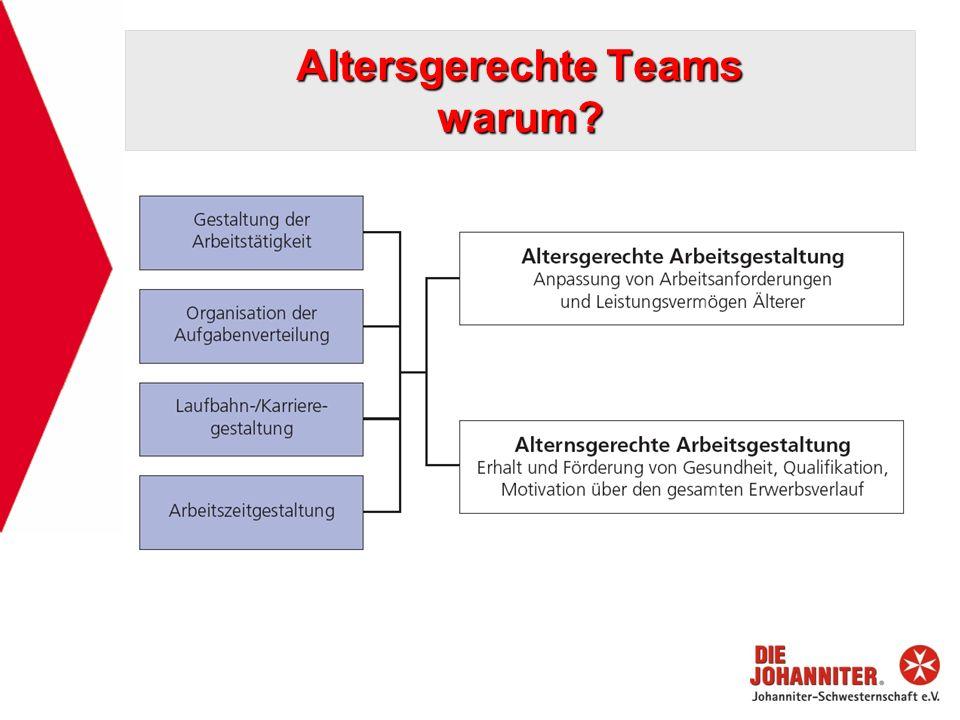 Altersgerechte Teams warum