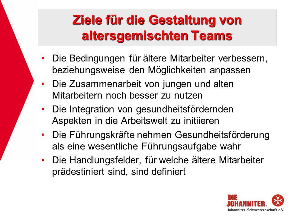 Ziele für die Gestaltung von altersgemischten Teams