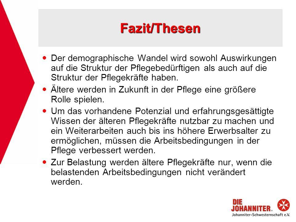 Fazit/Thesen