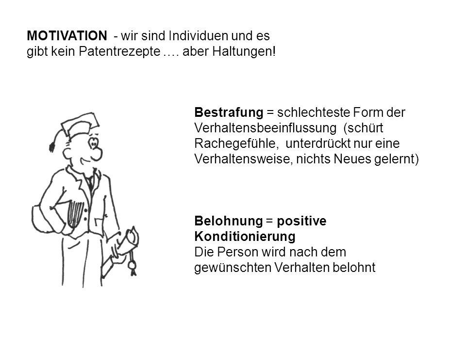 MOTIVATION - wir sind Individuen und es gibt kein Patentrezepte …