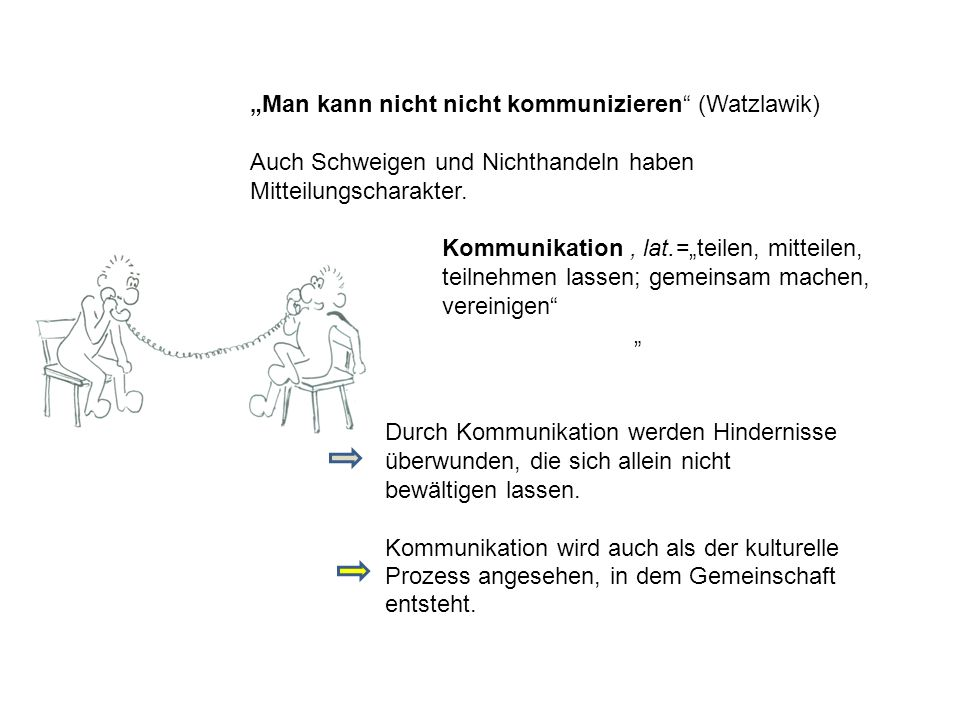 """Man kann nicht nicht kommunizieren (Watzlawik)"