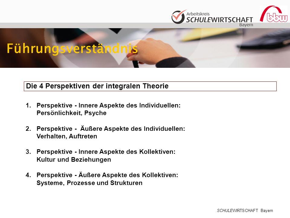 Führungsverständnis Die 4 Perspektiven der integralen Theorie