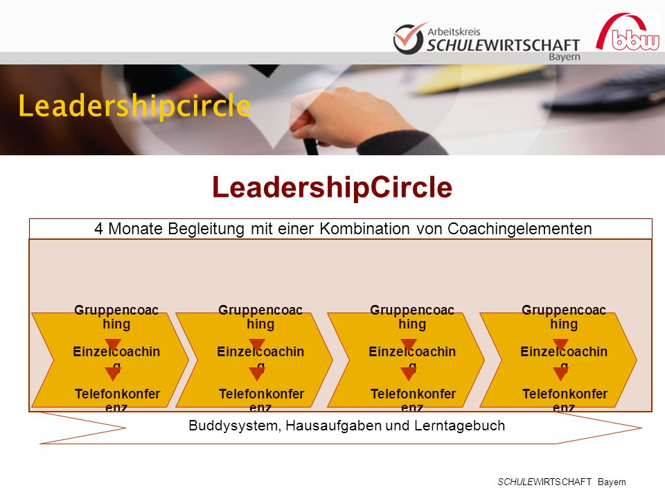 Leadershipcircle LeadershipCircle