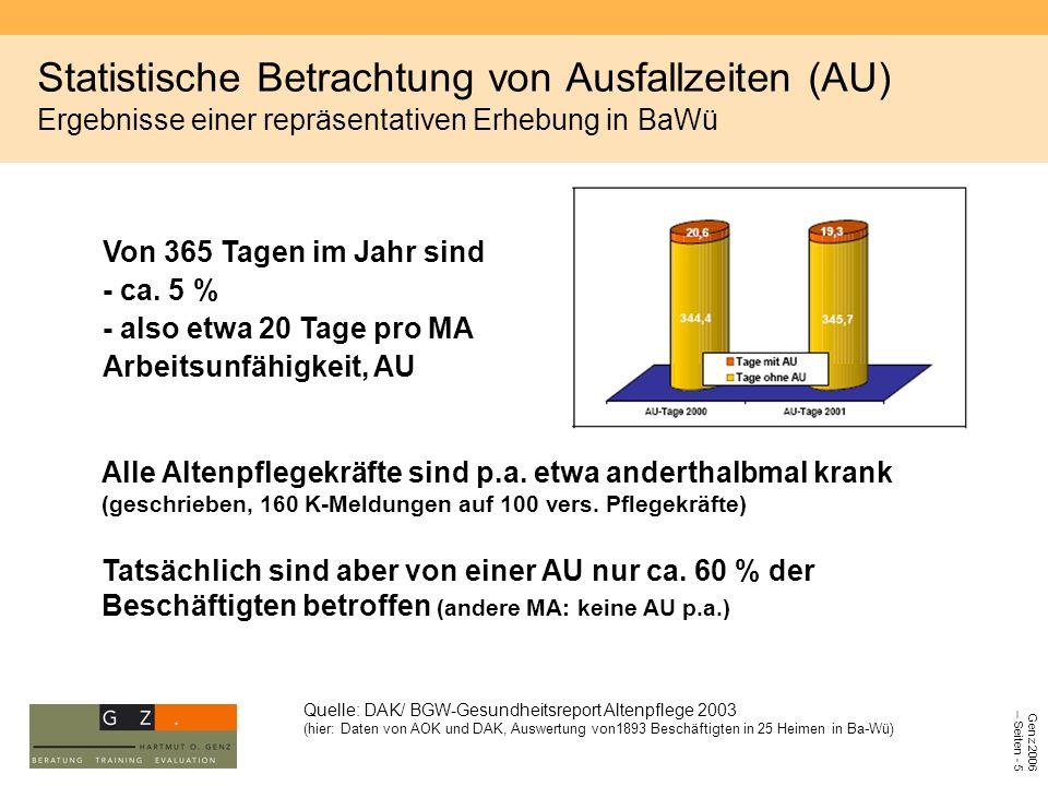 Statistische Betrachtung von Ausfallzeiten (AU) Ergebnisse einer repräsentativen Erhebung in BaWü