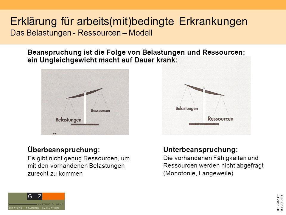 Erklärung für arbeits(mit)bedingte Erkrankungen Das Belastungen - Ressourcen – Modell
