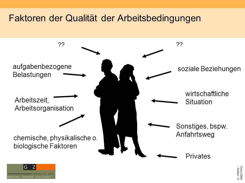 Faktoren der Qualität der Arbeitsbedingungen