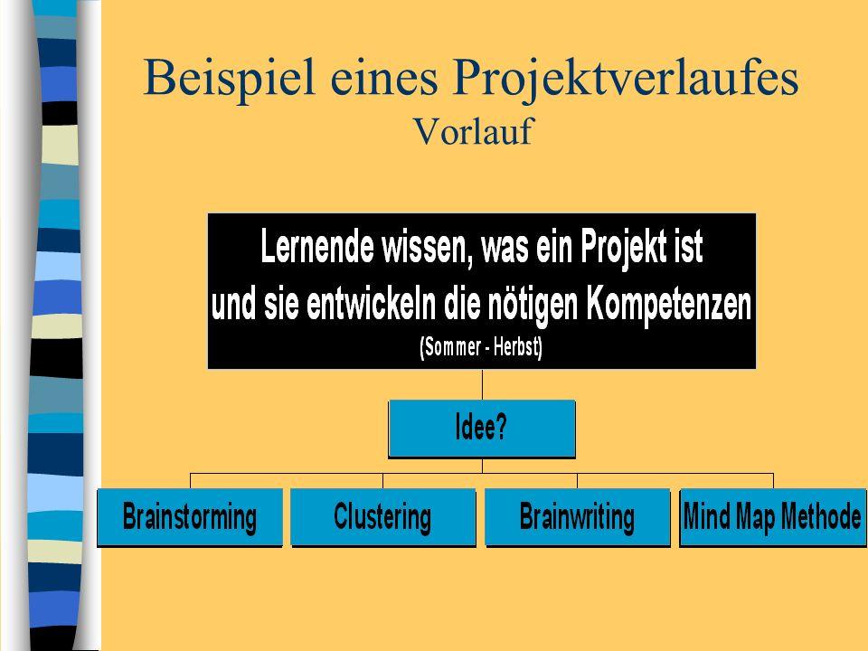 Beispiel eines Projektverlaufes Vorlauf