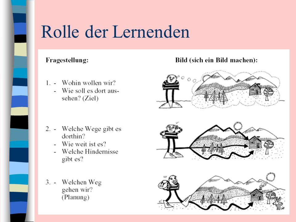 Rolle der Lernenden