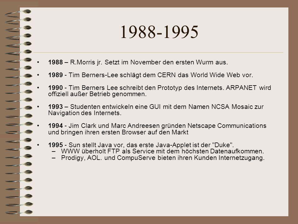 1988-1995 1988 – R.Morris jr. Setzt im November den ersten Wurm aus.