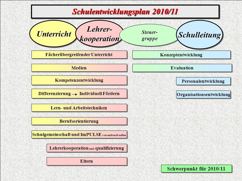 Schulentwicklungsplan 2010/11
