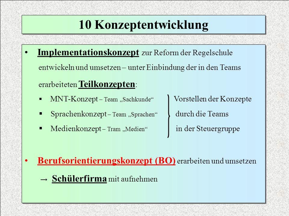 10 Konzeptentwicklung Implementationskonzept zur Reform der Regelschule. entwickeln und umsetzen – unter Einbindung der in den Teams.