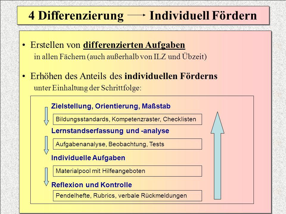 4 Differenzierung Individuell Fördern